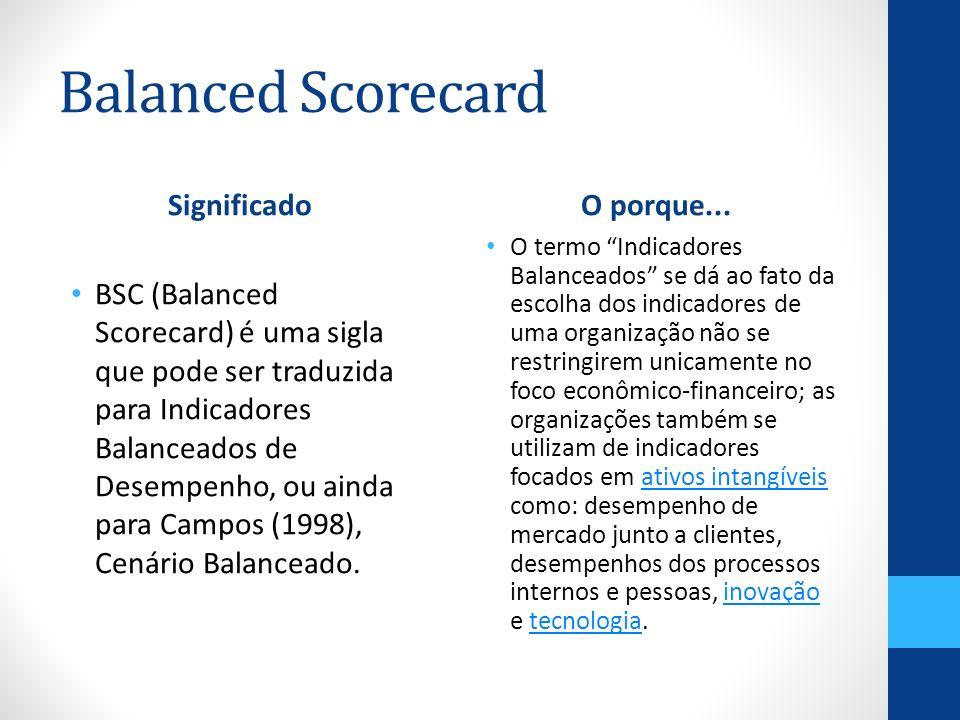 Balanced Scorecard Significado O porque...