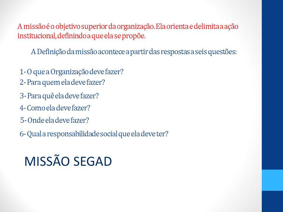 A Definição da missão acontece a partir das respostas a seis questões:
