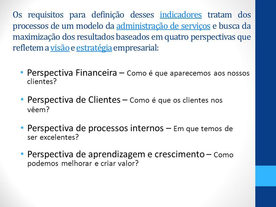 Perspectiva Financeira – Como é que aparecemos aos nossos clientes