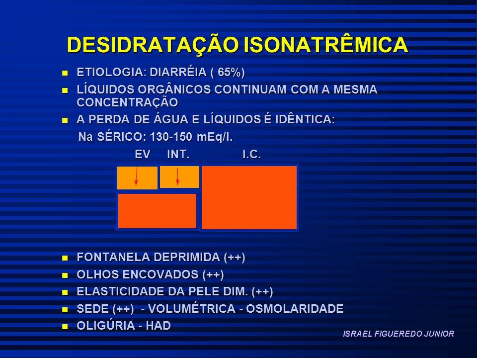 DESIDRATAÇÃO ISONATRÊMICA
