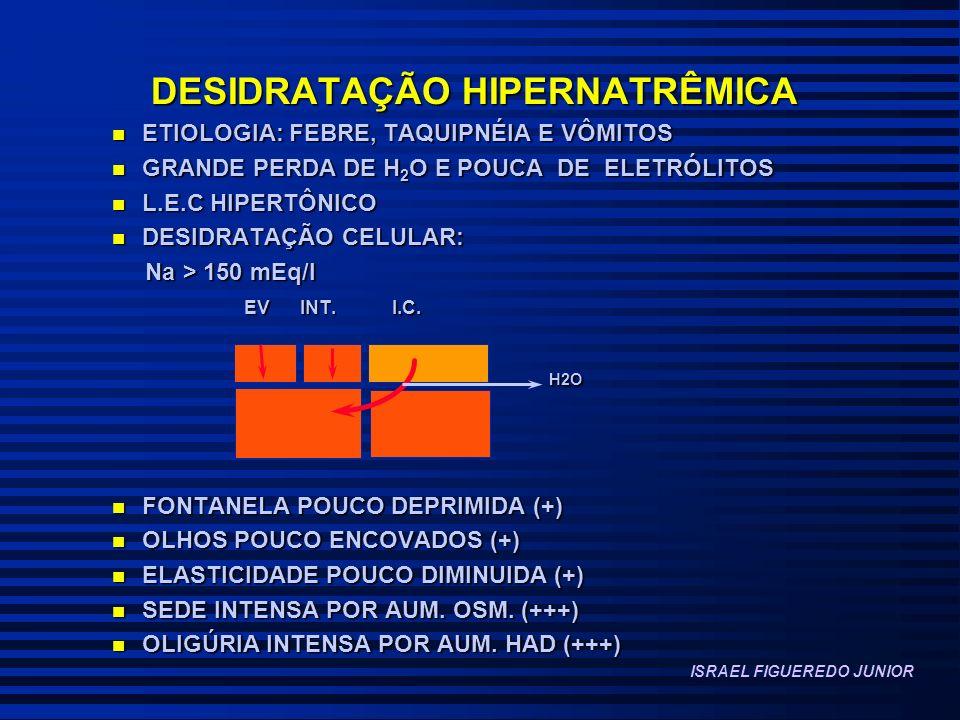 DESIDRATAÇÃO HIPERNATRÊMICA