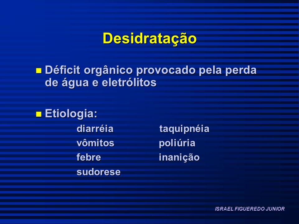 Desidratação Déficit orgânico provocado pela perda de água e eletrólitos. Etiologia: diarréia taquipnéia.