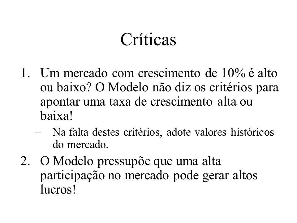Críticas Um mercado com crescimento de 10% é alto ou baixo O Modelo não diz os critérios para apontar uma taxa de crescimento alta ou baixa!