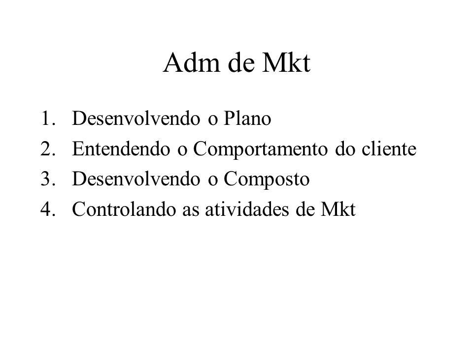 Adm de Mkt Desenvolvendo o Plano Entendendo o Comportamento do cliente