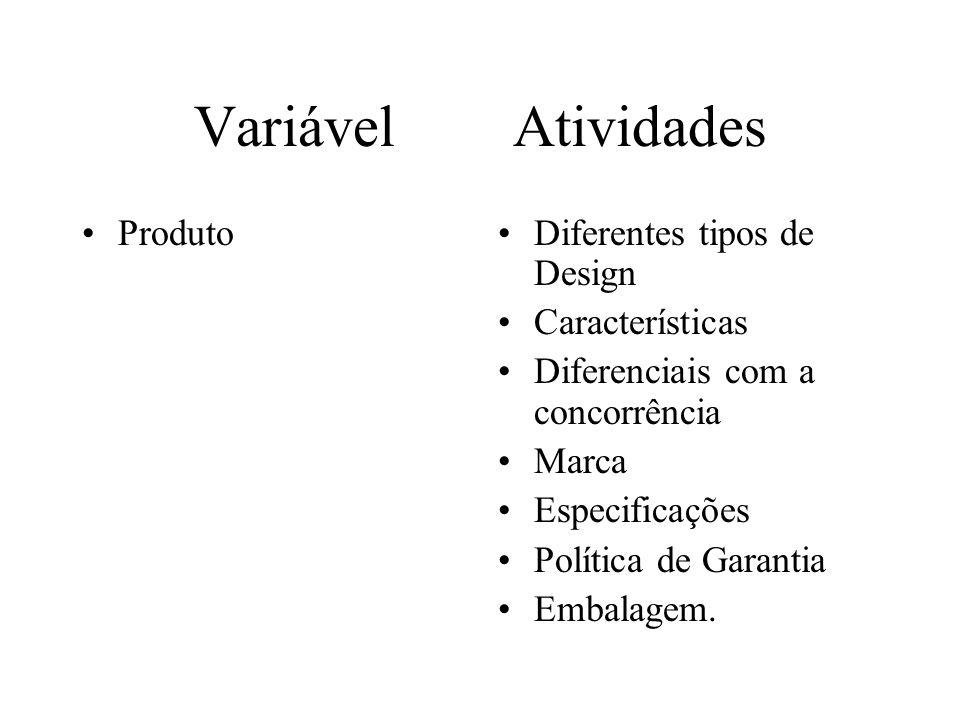 Variável Atividades Produto Diferentes tipos de Design Características