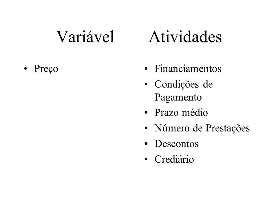 Variável Atividades Preço Financiamentos Condições de Pagamento