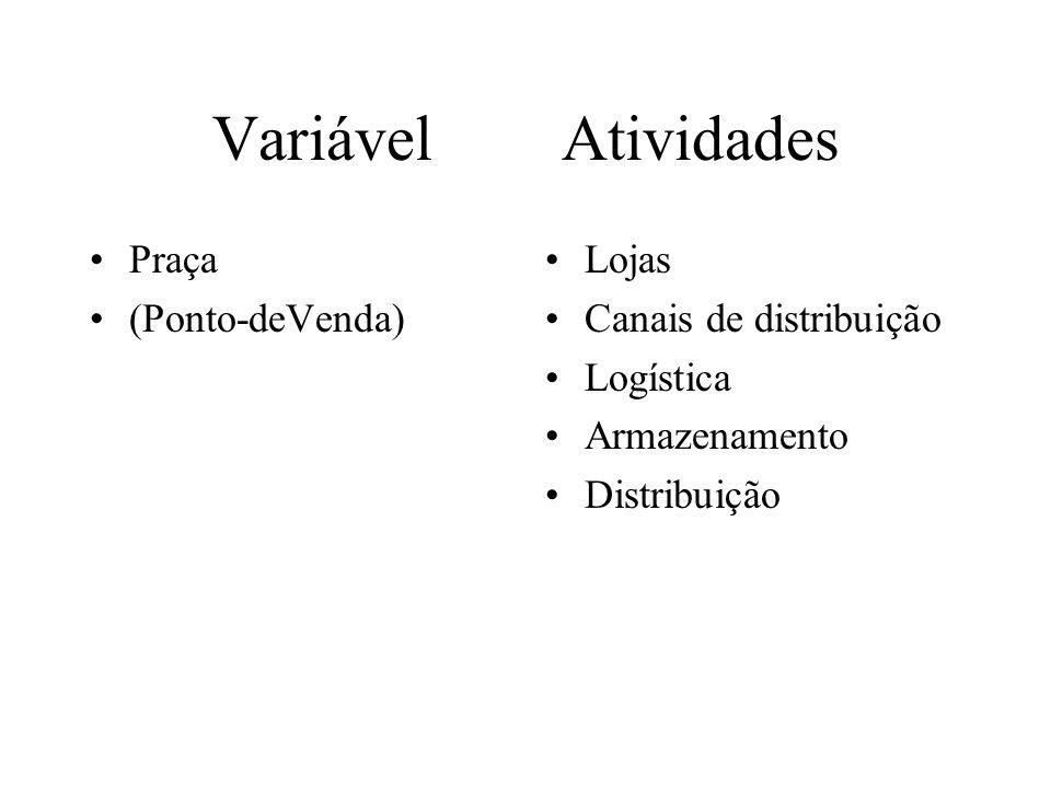 Variável Atividades Praça (Ponto-deVenda) Lojas Canais de distribuição