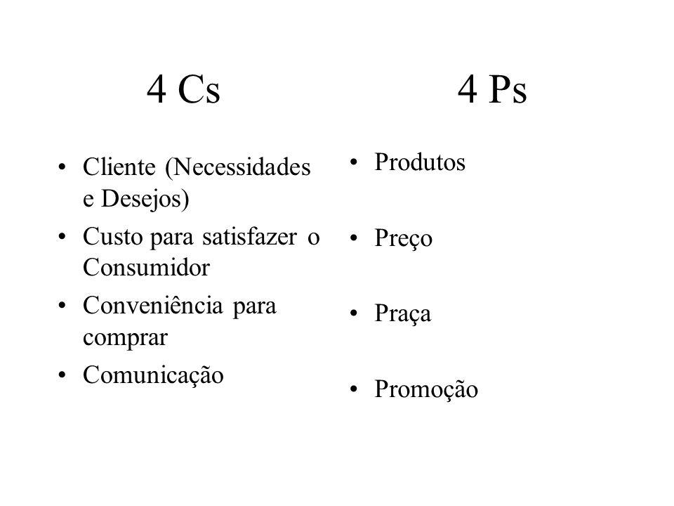4 Cs 4 Ps Produtos Cliente (Necessidades e Desejos)