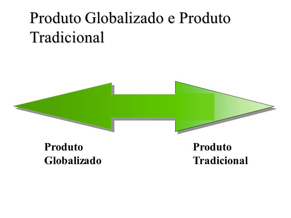 Produto Globalizado e Produto Tradicional