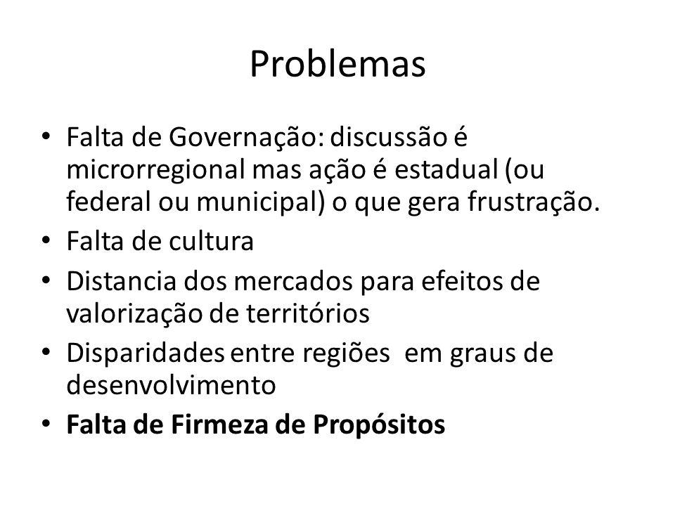 Problemas Falta de Governação: discussão é microrregional mas ação é estadual (ou federal ou municipal) o que gera frustração.