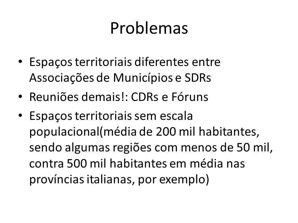 Problemas Espaços territoriais diferentes entre Associações de Municípios e SDRs. Reuniões demais!: CDRs e Fóruns.