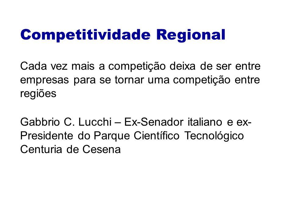 Competitividade Regional