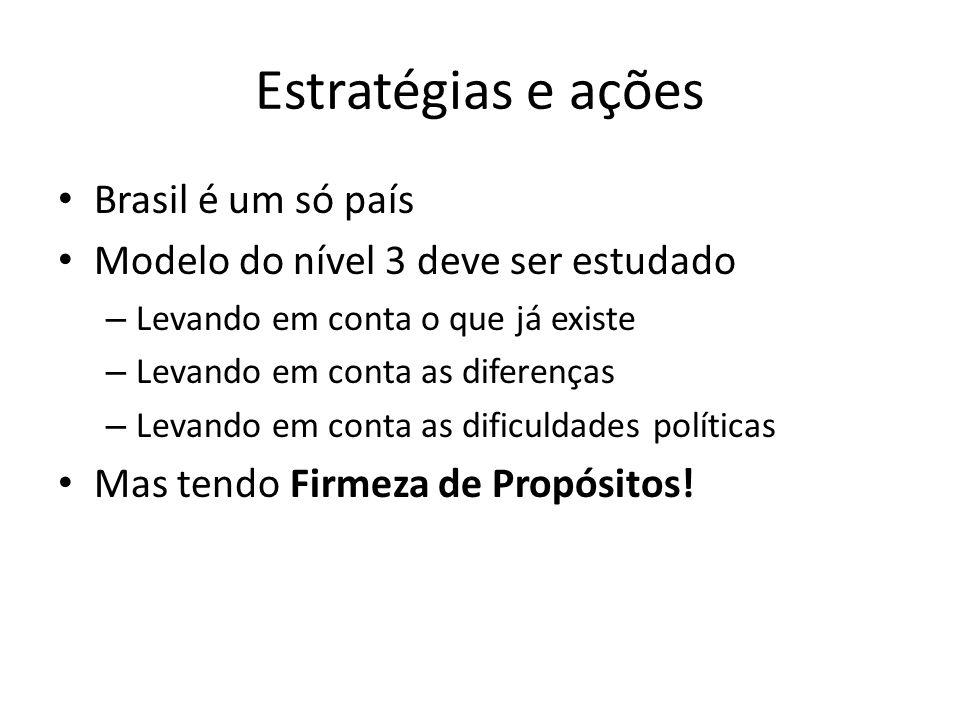 Estratégias e ações Brasil é um só país