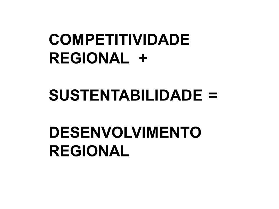 COMPETITIVIDADE REGIONAL +