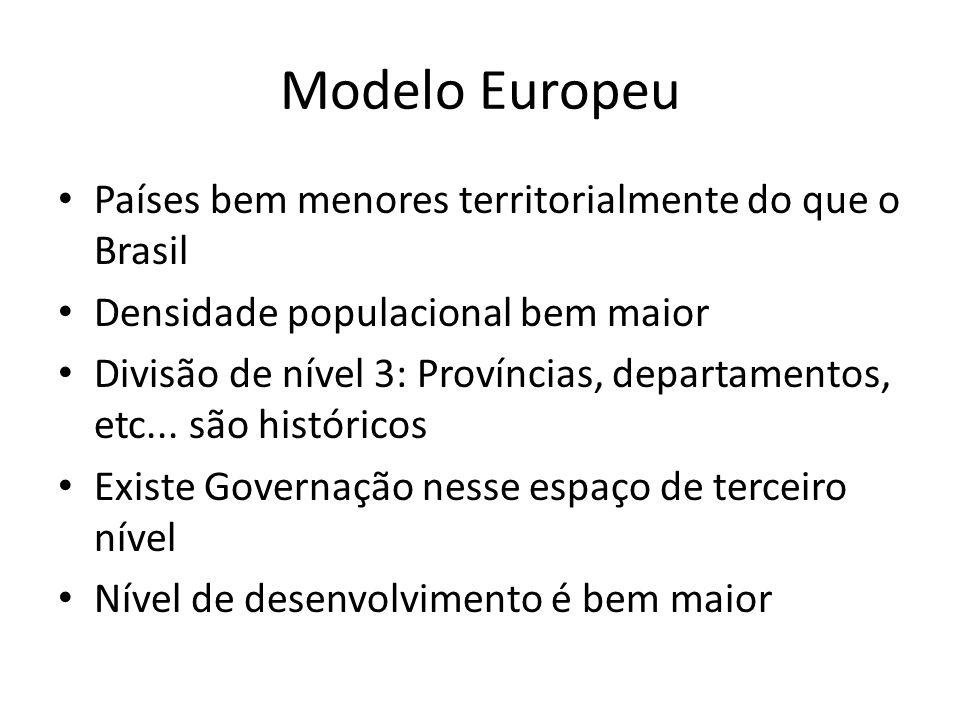 Modelo Europeu Países bem menores territorialmente do que o Brasil