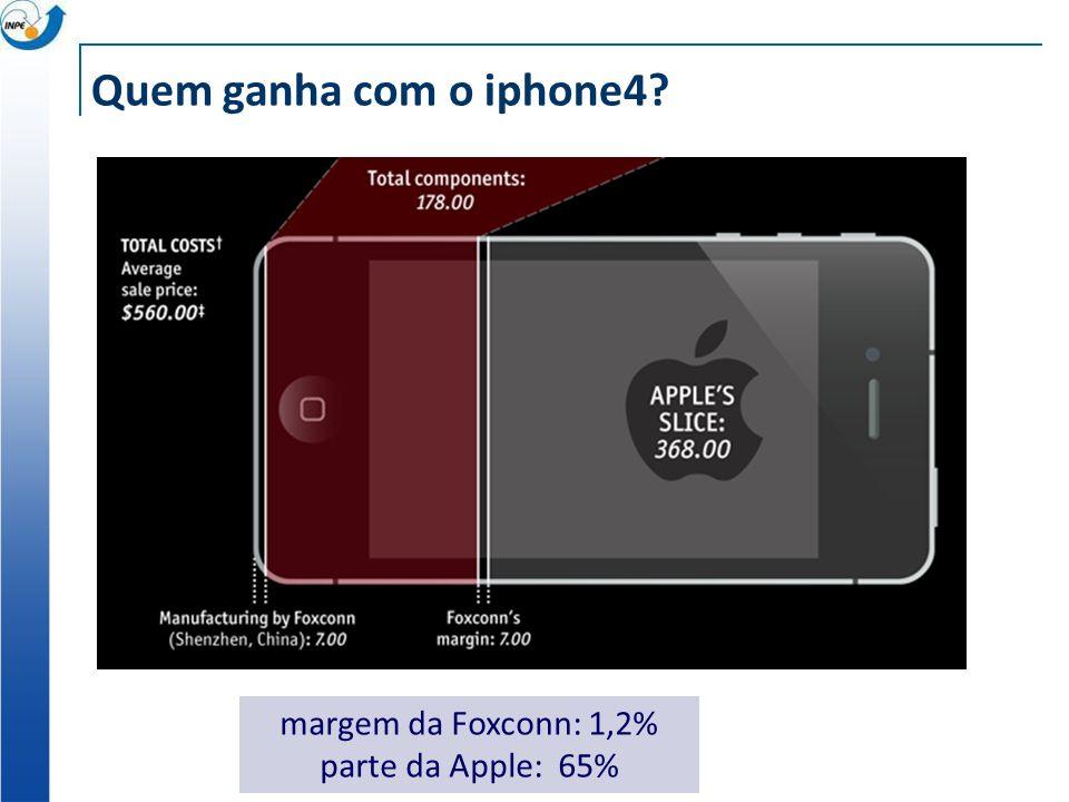 Quem ganha com o iphone4 margem da Foxconn: 1,2% parte da Apple: 65%