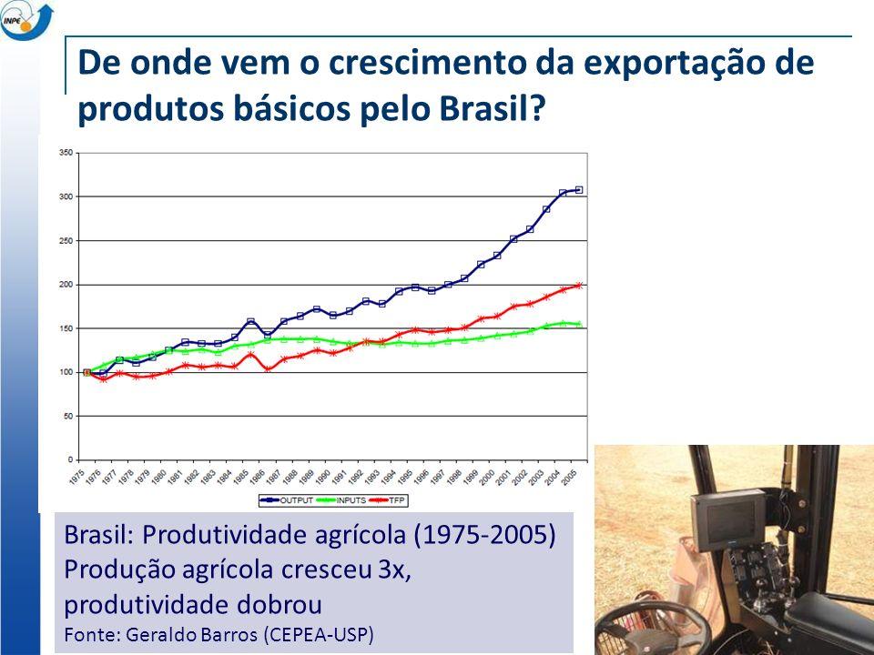 De onde vem o crescimento da exportação de produtos básicos pelo Brasil