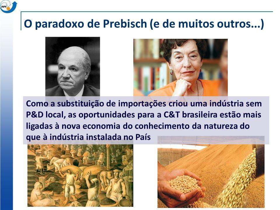 O paradoxo de Prebisch (e de muitos outros...)