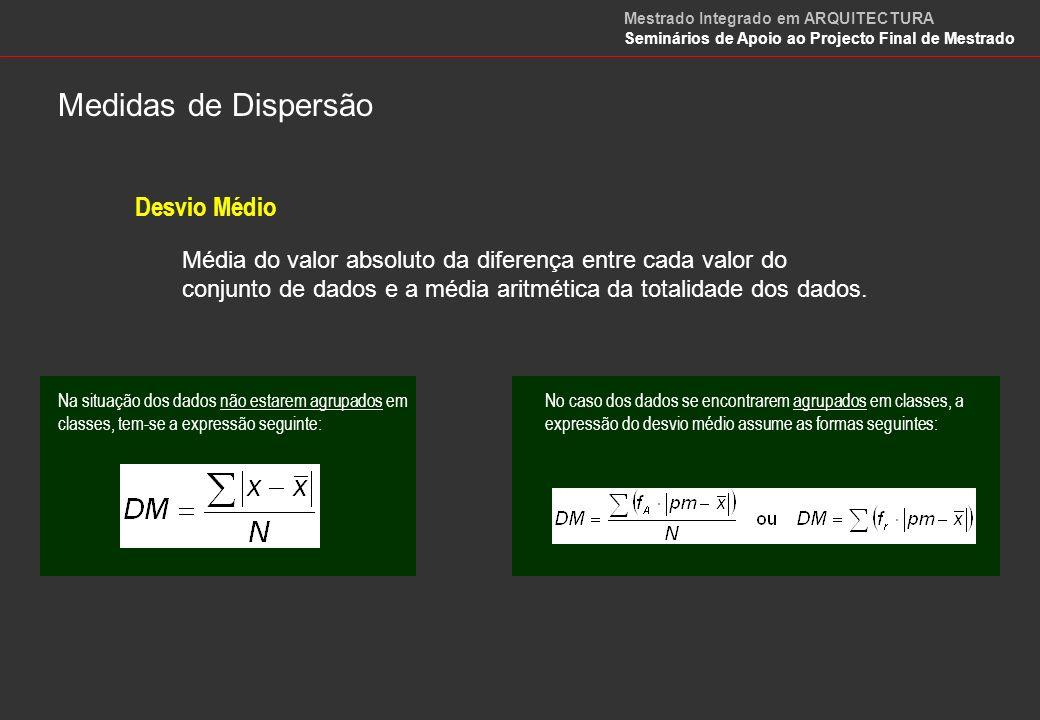 Medidas de Dispersão Desvio Médio