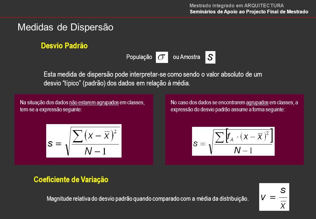 Medidas de Dispersão Desvio Padrão Coeficiente de Variação