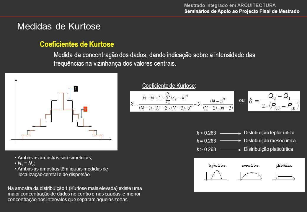 Medidas de Kurtose Coeficientes de Kurtose