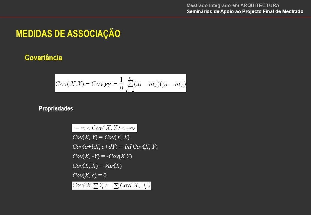 MEDIDAS DE ASSOCIAÇÃO Covariância Propriedades Cov(X, Y) = Cov(Y, X)