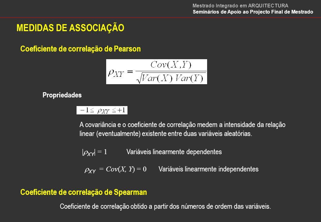 MEDIDAS DE ASSOCIAÇÃO Coeficiente de correlação de Pearson