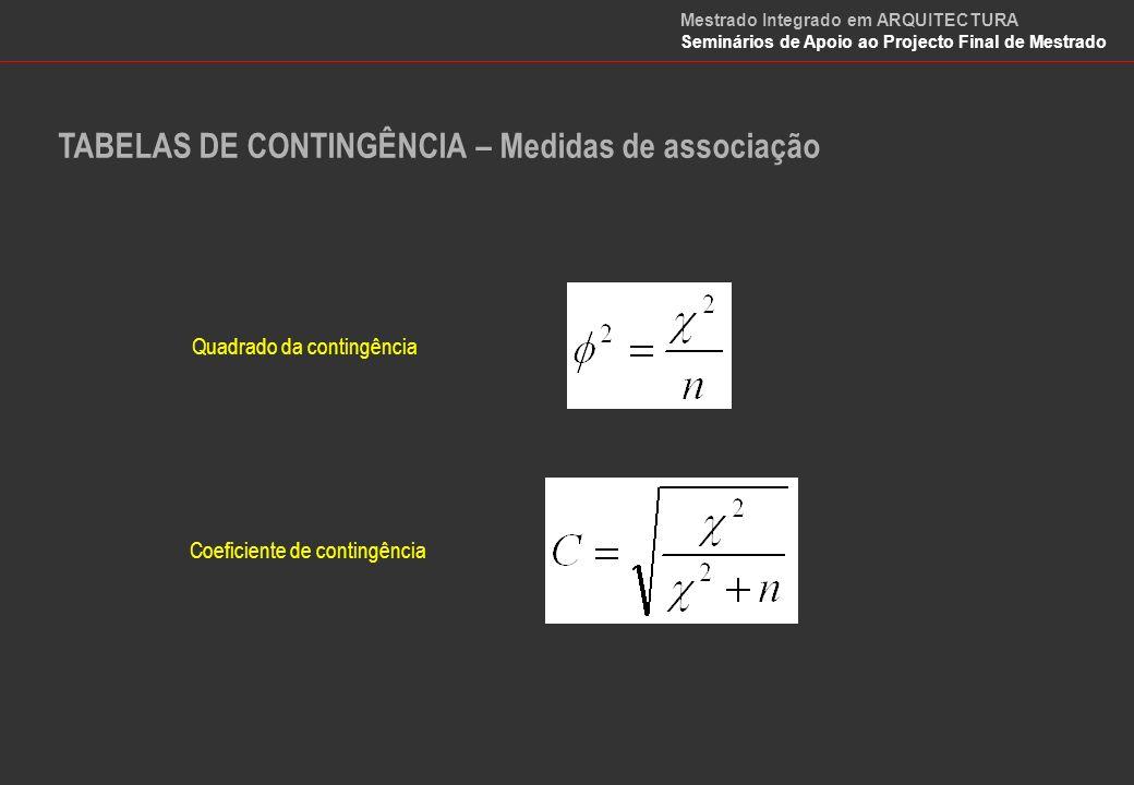 TABELAS DE CONTINGÊNCIA – Medidas de associação