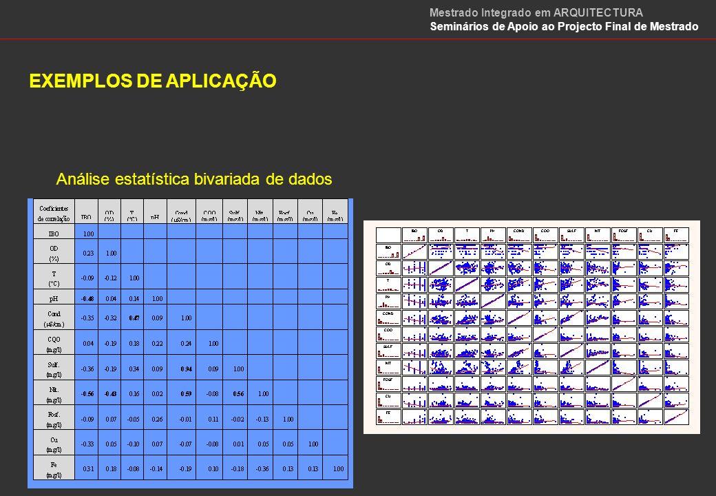 EXEMPLOS DE APLICAÇÃO Análise estatística bivariada de dados