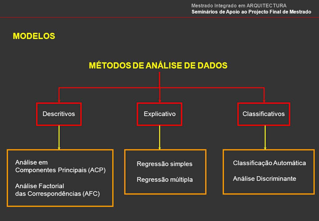 MÉTODOS DE ANÁLISE DE DADOS
