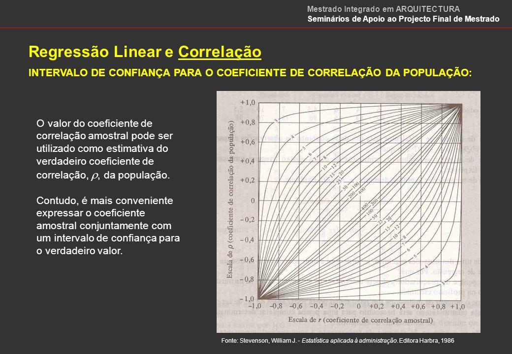 Regressão Linear e Correlação