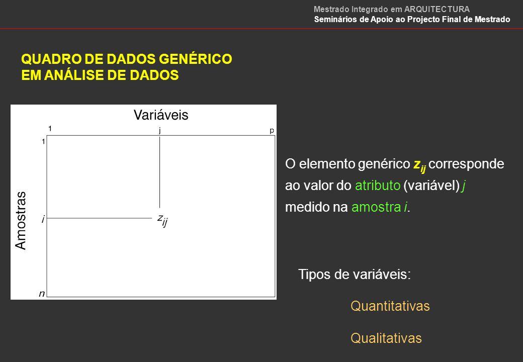 QUADRO DE DADOS GENÉRICO EM ANÁLISE DE DADOS