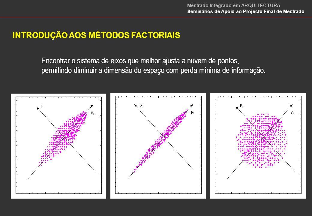 INTRODUÇÃO AOS MÉTODOS FACTORIAIS