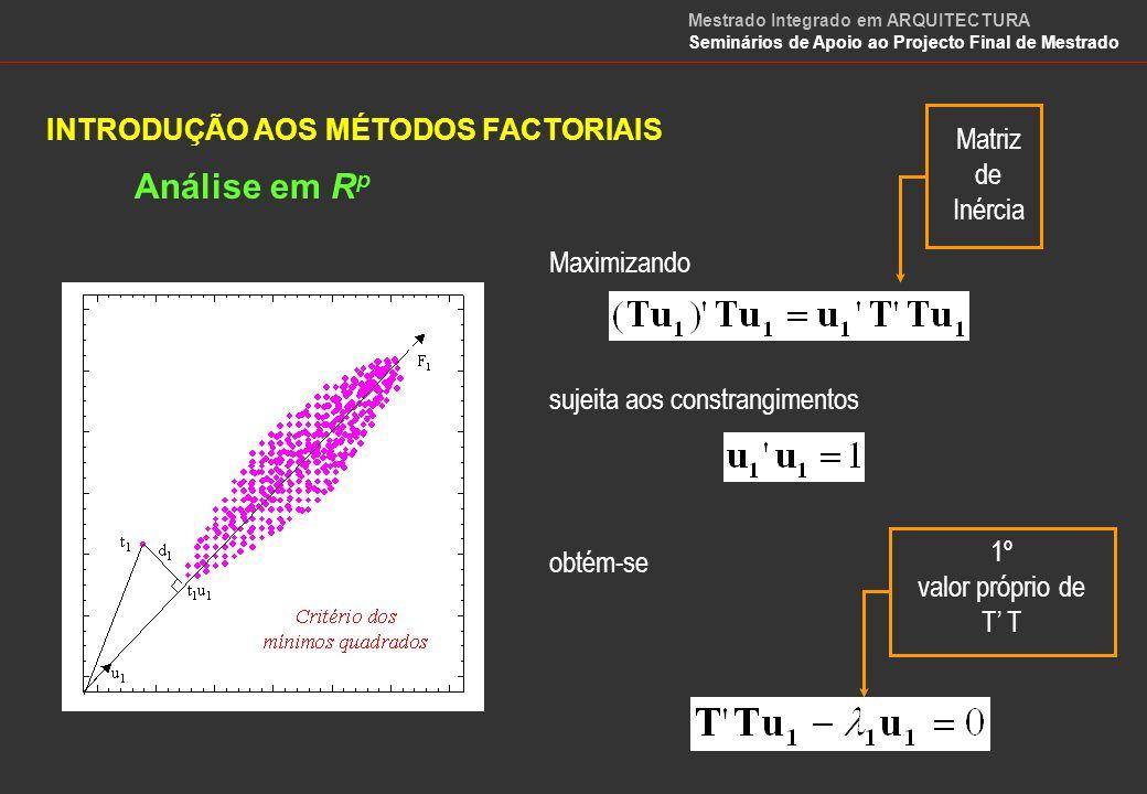 Análise em Rp INTRODUÇÃO AOS MÉTODOS FACTORIAIS Matriz de Inércia