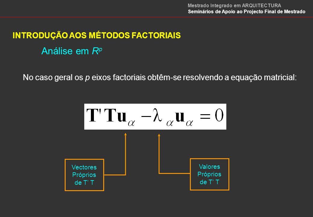 Análise em Rp INTRODUÇÃO AOS MÉTODOS FACTORIAIS