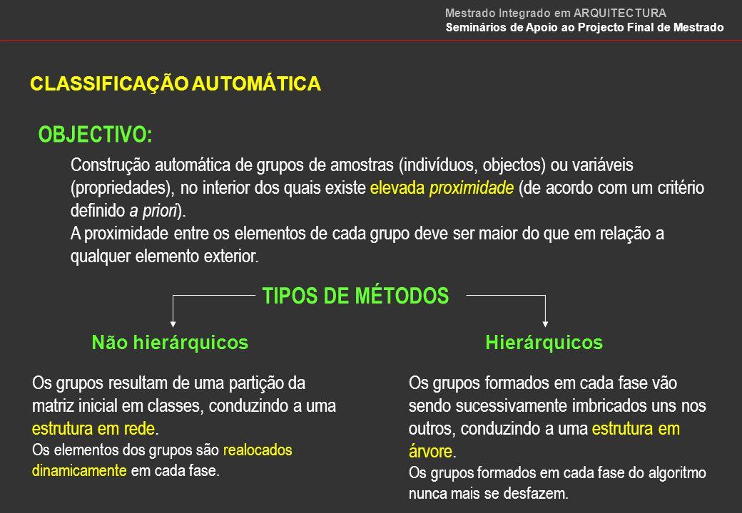 OBJECTIVO: TIPOS DE MÉTODOS CLASSIFICAÇÃO AUTOMÁTICA