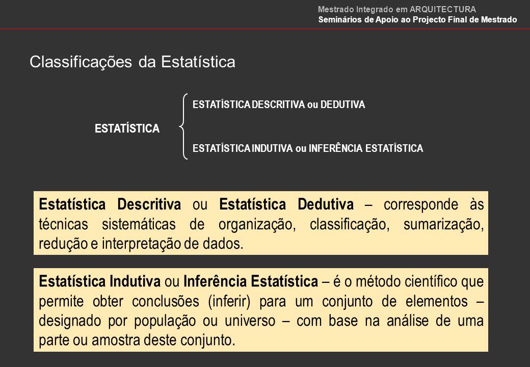 Classificações da Estatística