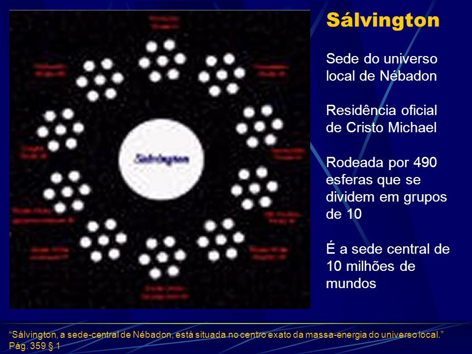 Sálvington Sede do universo local de Nébadon Residência oficial