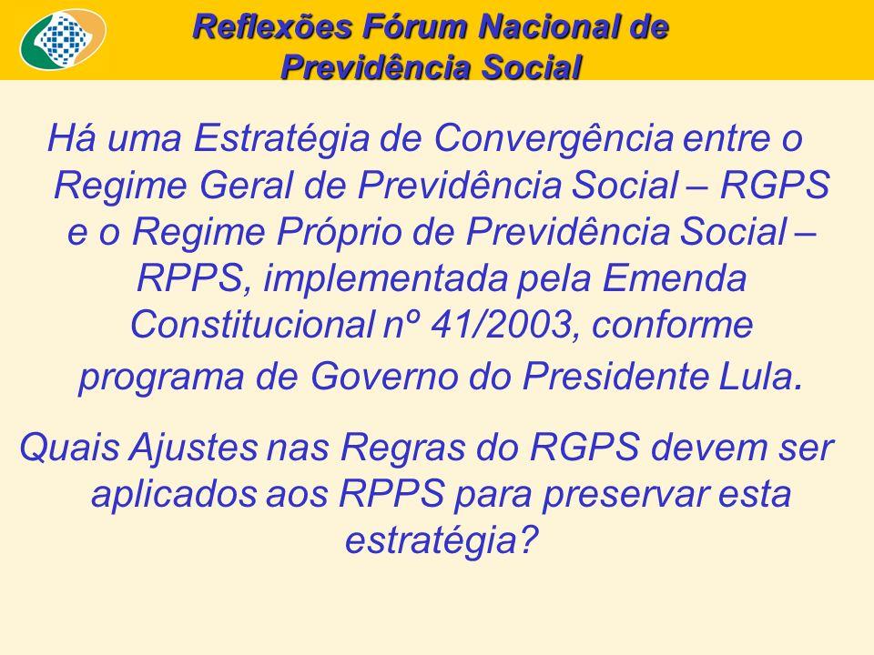 Reflexões Fórum Nacional de Previdência Social