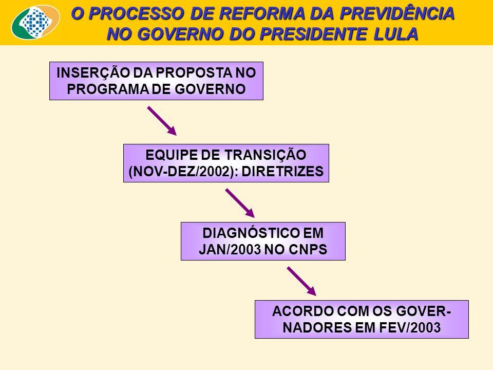 O PROCESSO DE REFORMA DA PREVIDÊNCIA NO GOVERNO DO PRESIDENTE LULA