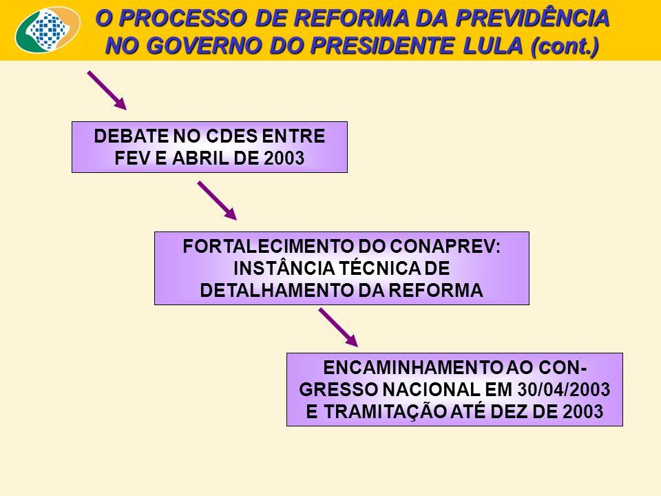 DEBATE NO CDES ENTRE FEV E ABRIL DE 2003