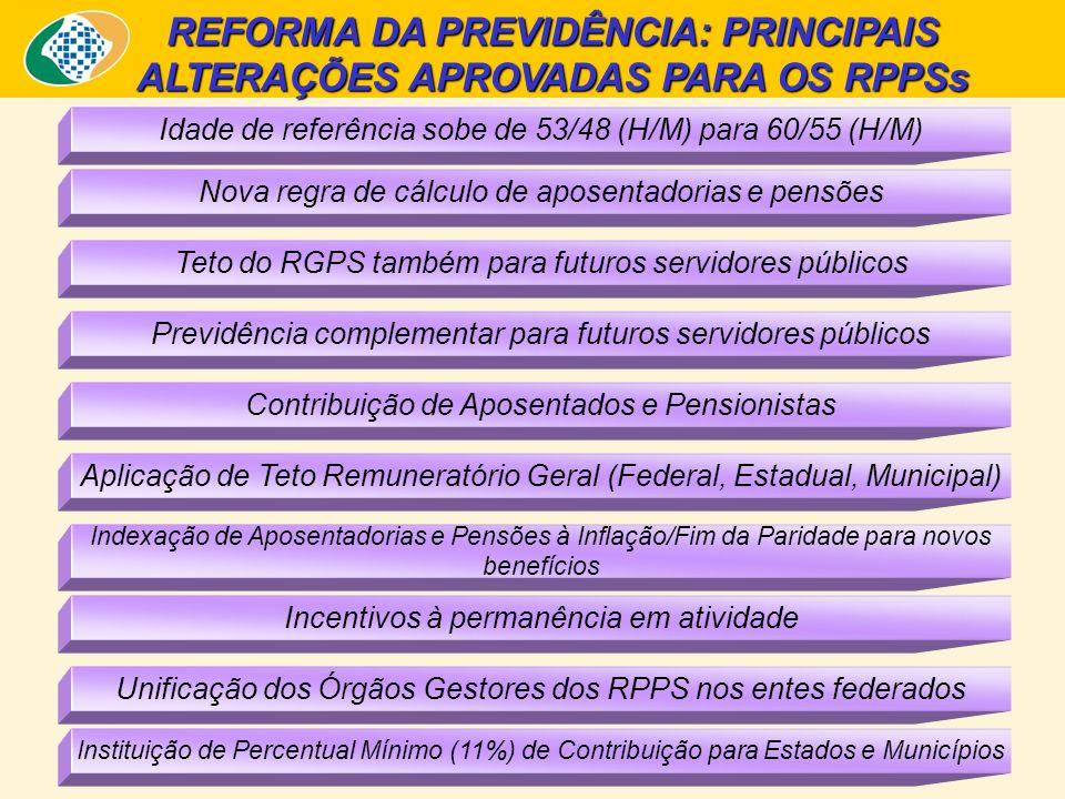 REFORMA DA PREVIDÊNCIA: PRINCIPAIS ALTERAÇÕES APROVADAS PARA OS RPPSs
