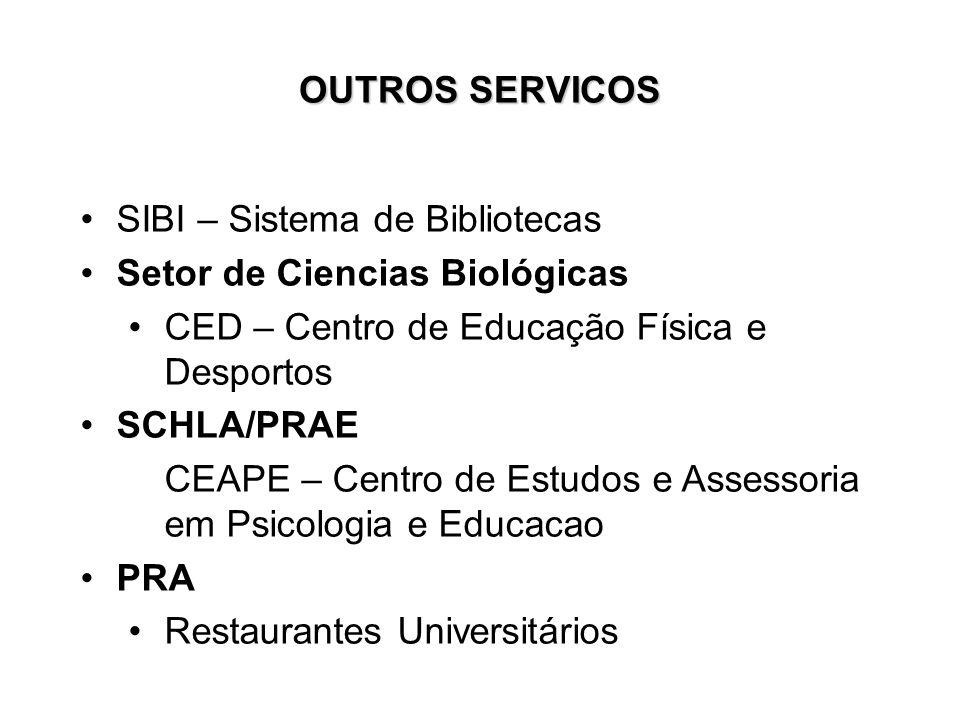 OUTROS SERVICOS SIBI – Sistema de Bibliotecas. Setor de Ciencias Biológicas. CED – Centro de Educação Física e Desportos.