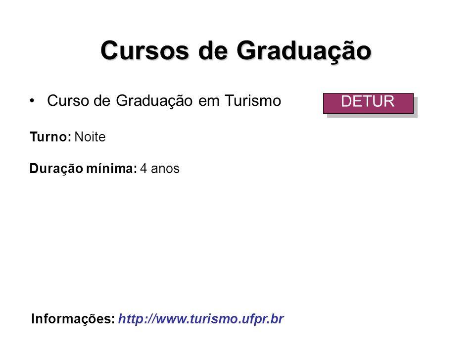 Cursos de Graduação Curso de Graduação em Turismo DETUR Turno: Noite