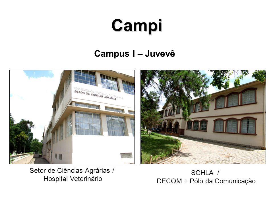 Campi Campus I – Juvevê Setor de Ciências Agrárias / SCHLA /