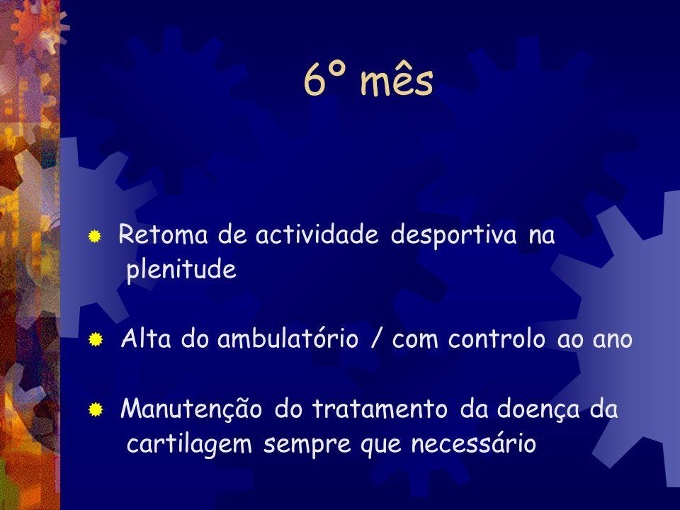 6º mês plenitude Alta do ambulatório / com controlo ao ano