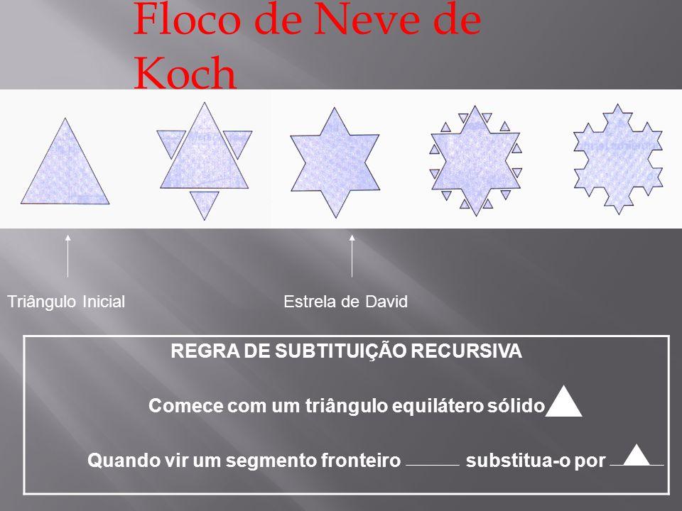 Floco de Neve de Koch REGRA DE SUBTITUIÇÃO RECURSIVA