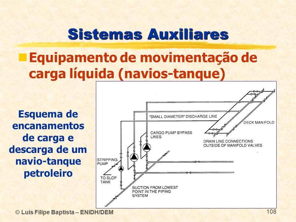 Sistemas Auxiliares Equipamento de movimentação de carga líquida (navios-tanque)