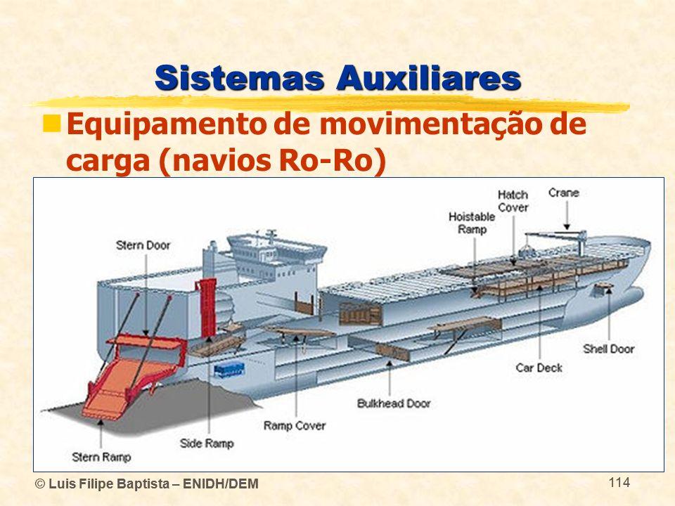 Sistemas Auxiliares Equipamento de movimentação de carga (navios Ro-Ro) © Luis Filipe Baptista – ENIDH/DEM.