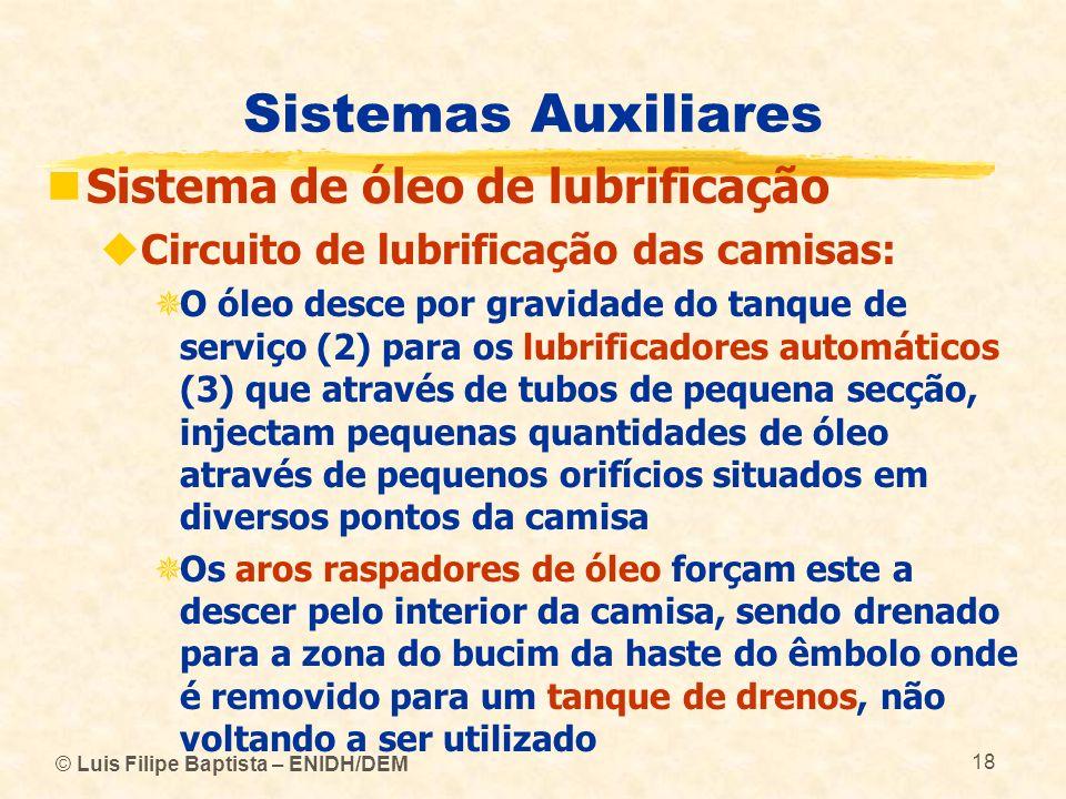 Sistemas Auxiliares Sistema de óleo de lubrificação